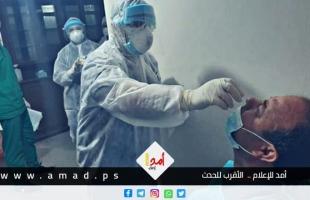 """الصحة بغزة: وفاتان و351 إصابة جديدة بفيروس """"كورونا"""""""