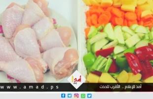 أسعار الخضروات والدجاج وملحقاتهما في أسواق غزة